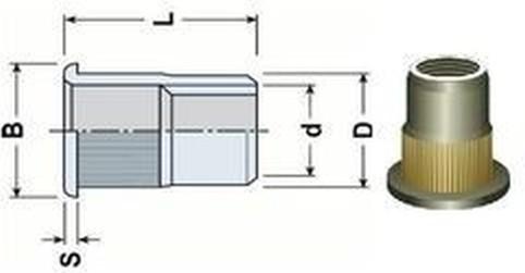 nýtovací matice OTEVŘENÁ M8x17.5 ZINEK plochá rýhovaná hlava, rýhované tělo (s= 0.5-3.5 mm)