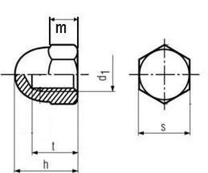 matice M12 ZINEK /6/ klobouková uzavřená DIN 1587