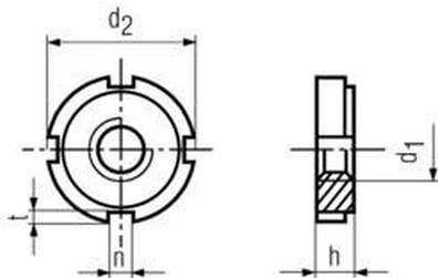 matice M24x1.5 14H se 4 zářezy DIN 1804