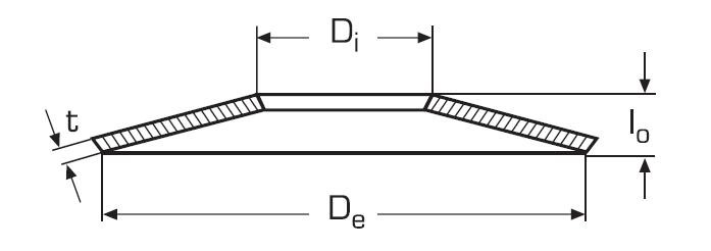 podložka 28x14.2x1.5 BEZ PÚ fosfátováno talířová DIN 2093