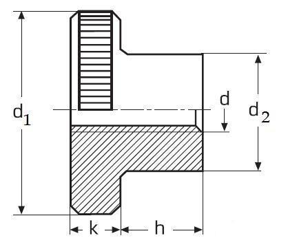 matice M8 A2 NEREZ rýhovaná DIN 466
