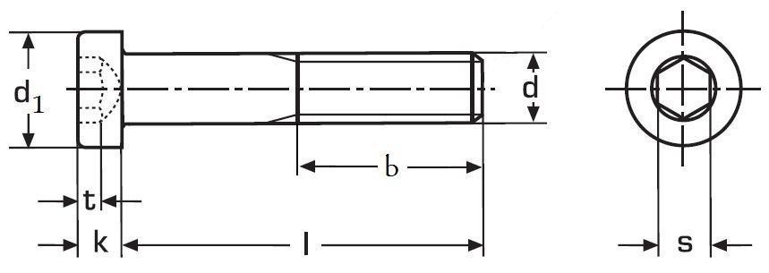imbus M4x25 A2 NEREZ nízká hlava DIN 7984