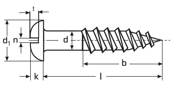 vrut 3.0x25 MOSAZ půlkulatá hlava rovná drážka DIN 96