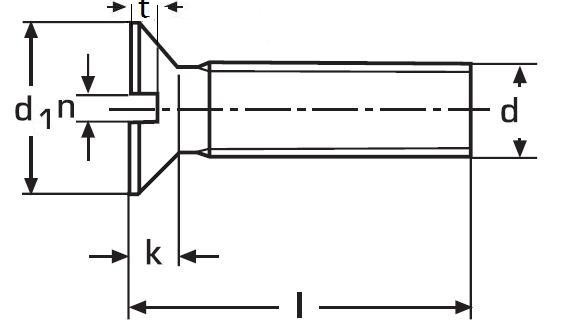 šroub M12x25 ZINEK 4.8 zápustná hlava rovná drážka DIN 963
