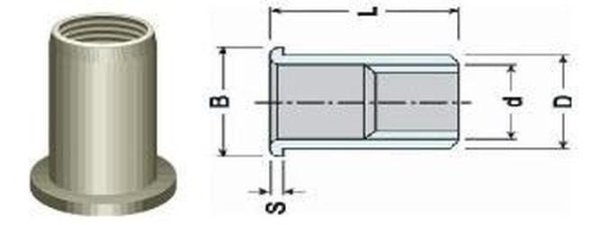 nýtovací matice OTEVŘENÁ M10x17 A2 NEREZ plochá hladká hlava hladké tělo (s= 0.5-3.0 mm)