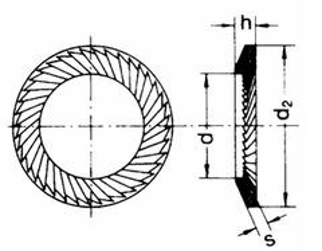 podložka M10 pr. 10.5x16x0.9 BEZ PÚ typ S SCHNORR B 53070